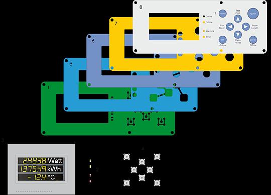 PCB keypad structure